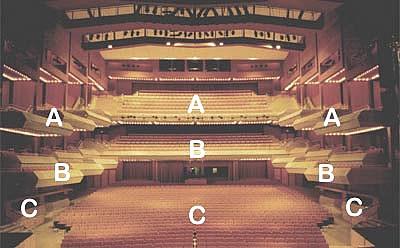 Thunder Bay Community Auditorium Wiki Gigs