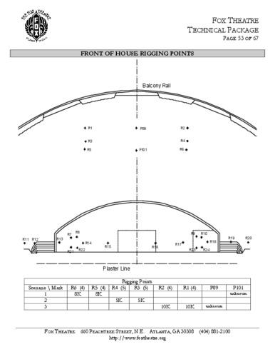 FoxFOHPoints.pdf