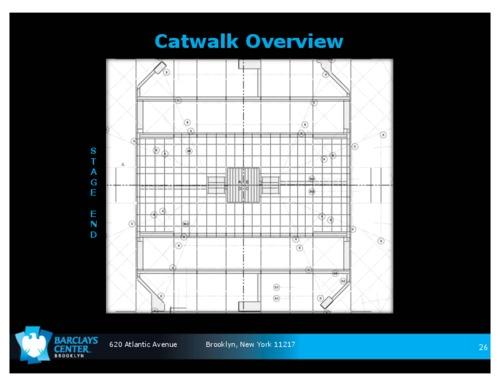 BarclaysCatwalks.pdf