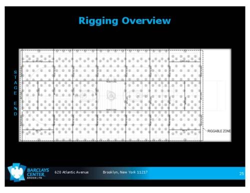 BarclaysRigging.pdf