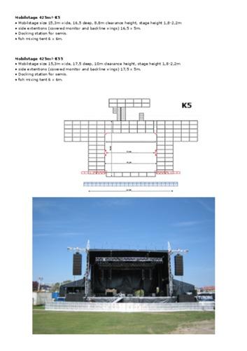 OdenseStage.pdf