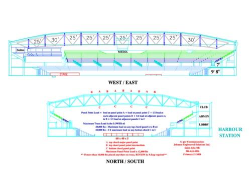 HarbourStationTrussLoads.pdf