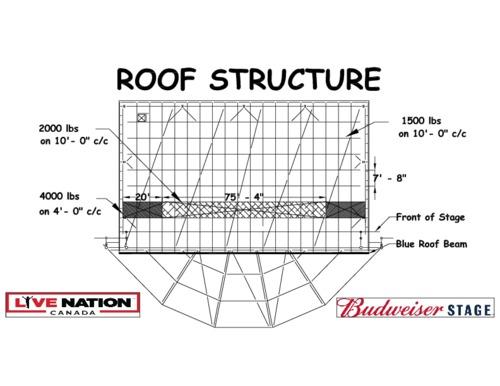 BudStageRoof.pdf