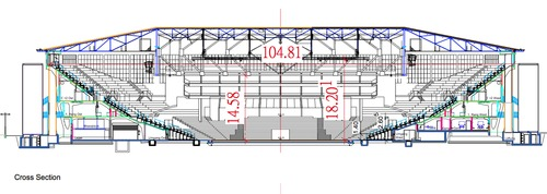HallenstadionCrossSection.png